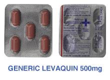buying Levaquin